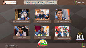 Read more about the article Chess Gurukul won the Sukoon Indian Chess League